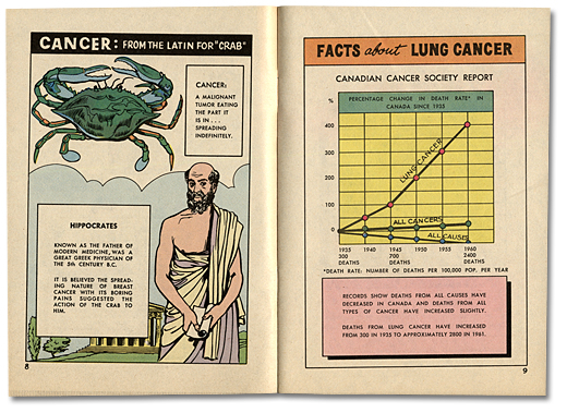 Smoking and Cancer, pages 8 et 9, 1963