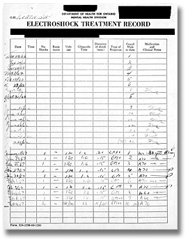Electroshock Treatment Record from a patient case file, 1962-1967