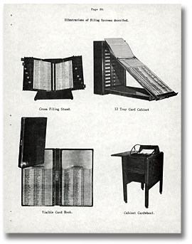 Filing systems recommended by the Division of Tuberculosis Prevention in their publication The Organization and Maintenance of a Tuberculosis Case Register, 1945