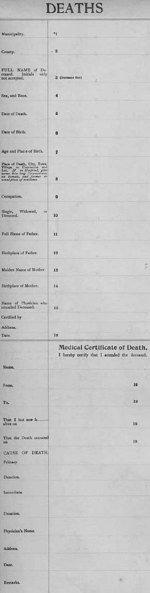 Example of Death Registration 1908 to 1935